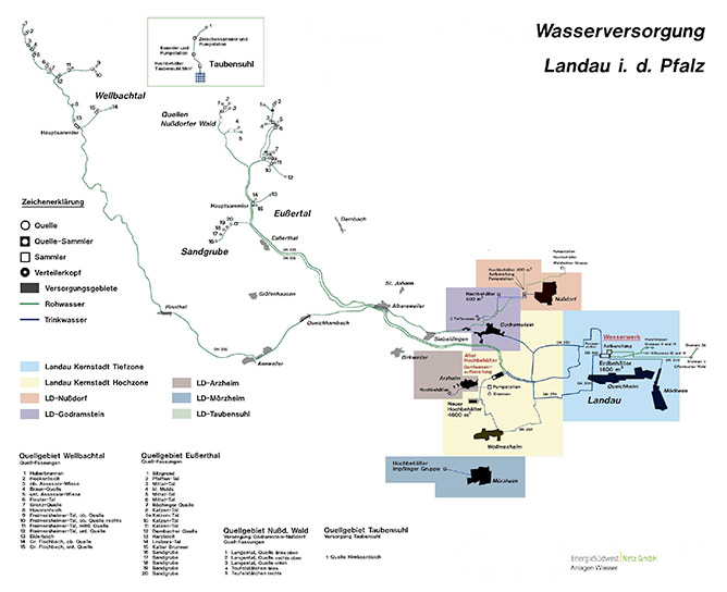 Wasserversorgung-Landau